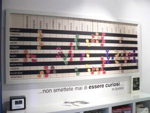 Carapina's Fruit Calendar - no flavor before its time