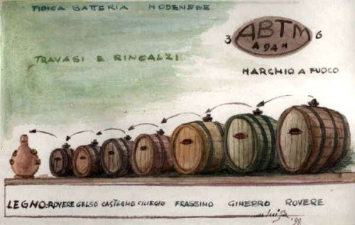 Old depiction of a batteria of aceto balsamico barrels from Modena